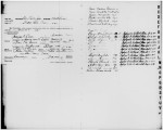 Sacred Heart Orphanage Baptismal Records, 1904-1917